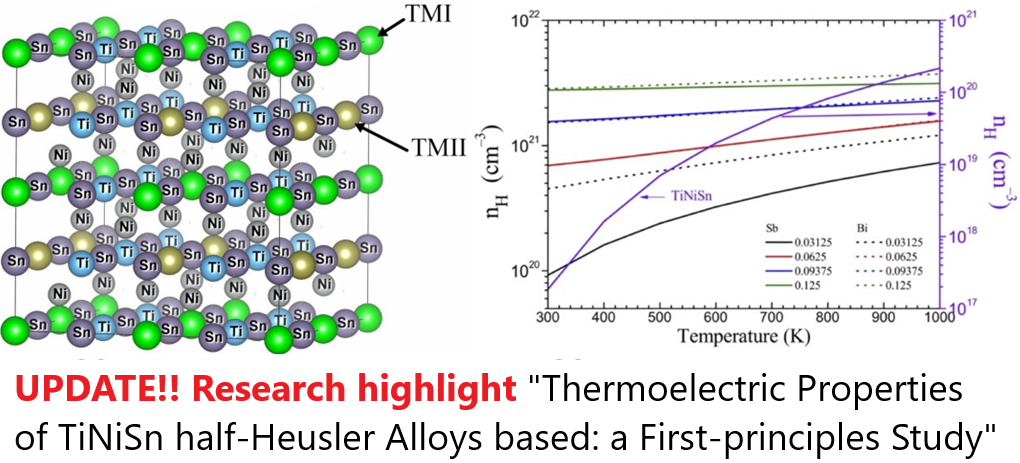 "UPDATE!! Research highlight ""Thermoelectric Properties of TiNiSn half-Heusler Alloys based: a First-principles Study"""
